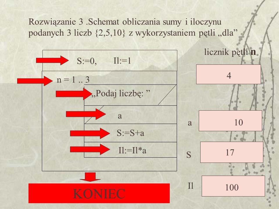 """Rozwiązanie 3 .Schemat obliczania sumy i iloczynu podanych 3 liczb {2,5,10} z wykorzystaniem pętli """"dla"""
