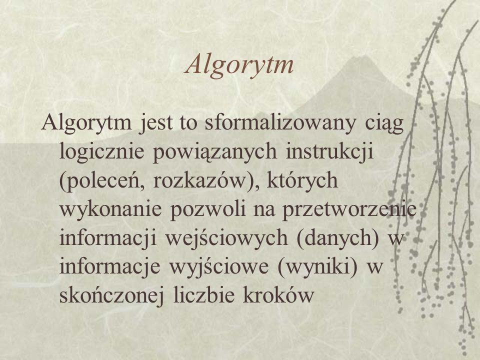 Algorytm