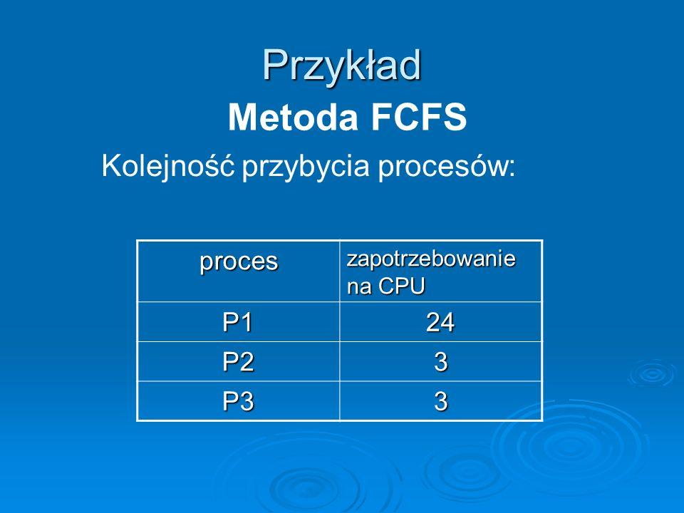 Przykład Metoda FCFS Kolejność przybycia procesów: proces P1 24 P2 3
