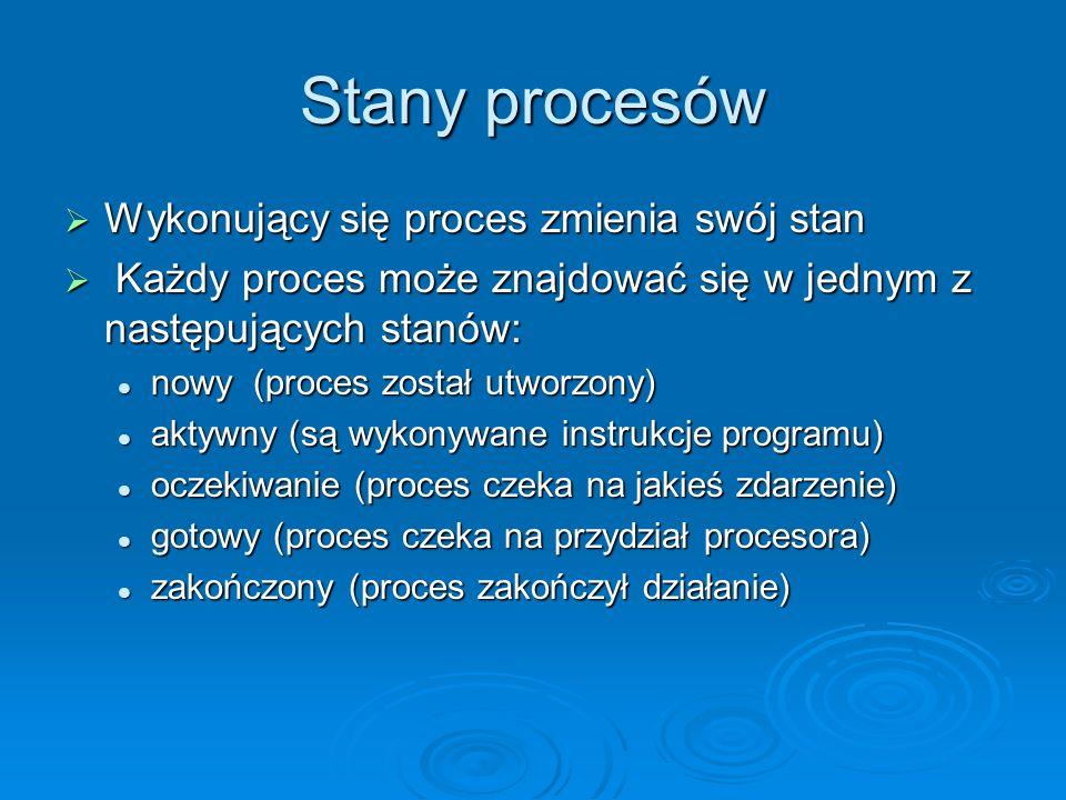Stany procesów Wykonujący się proces zmienia swój stan