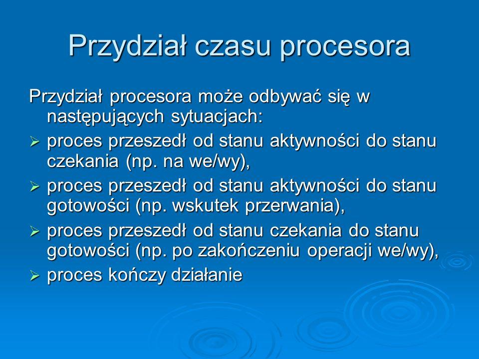 Przydział czasu procesora