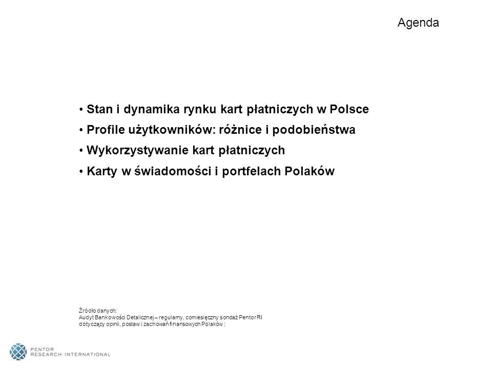 Stan i dynamika rynku kart płatniczych w Polsce