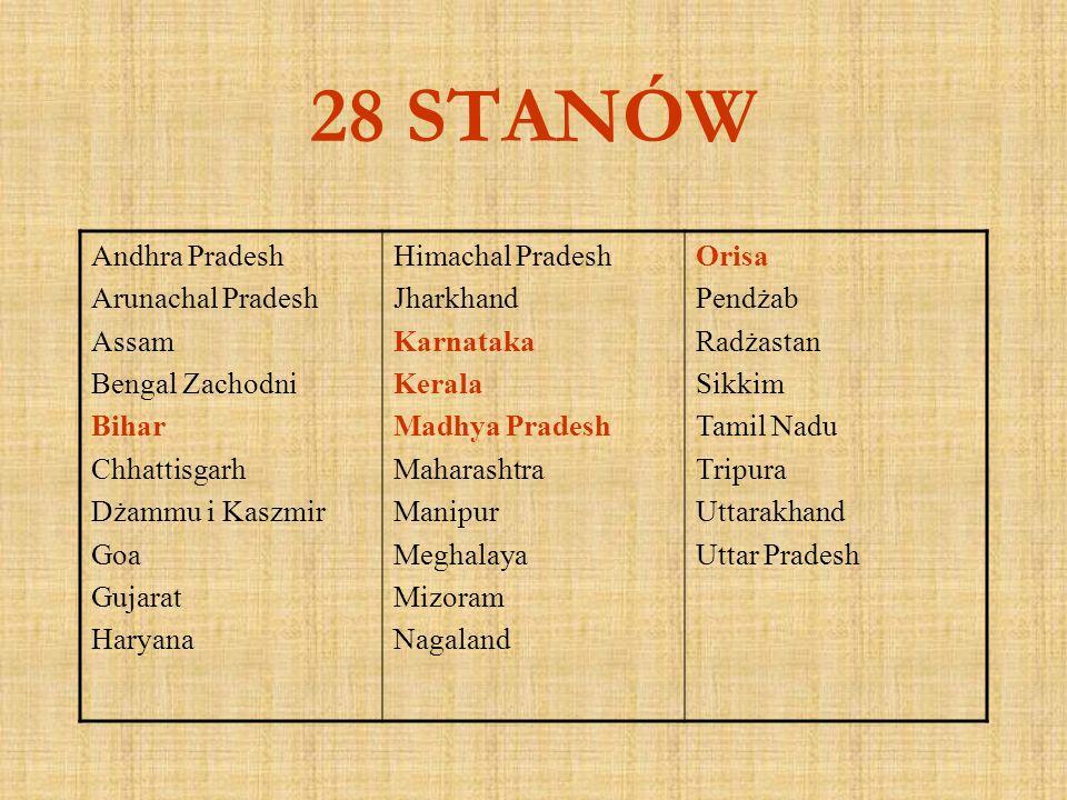 28 STANÓW Andhra Pradesh Arunachal Pradesh Assam Bengal Zachodni Bihar