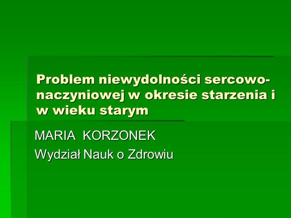 MARIA KORZONEK Wydział Nauk o Zdrowiu