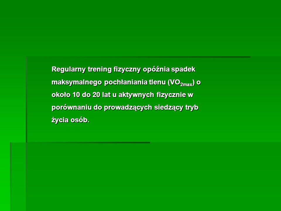 Regularny trening fizyczny opóźnia spadek