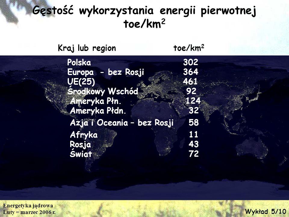 Gęstość wykorzystania energii pierwotnej toe/km2