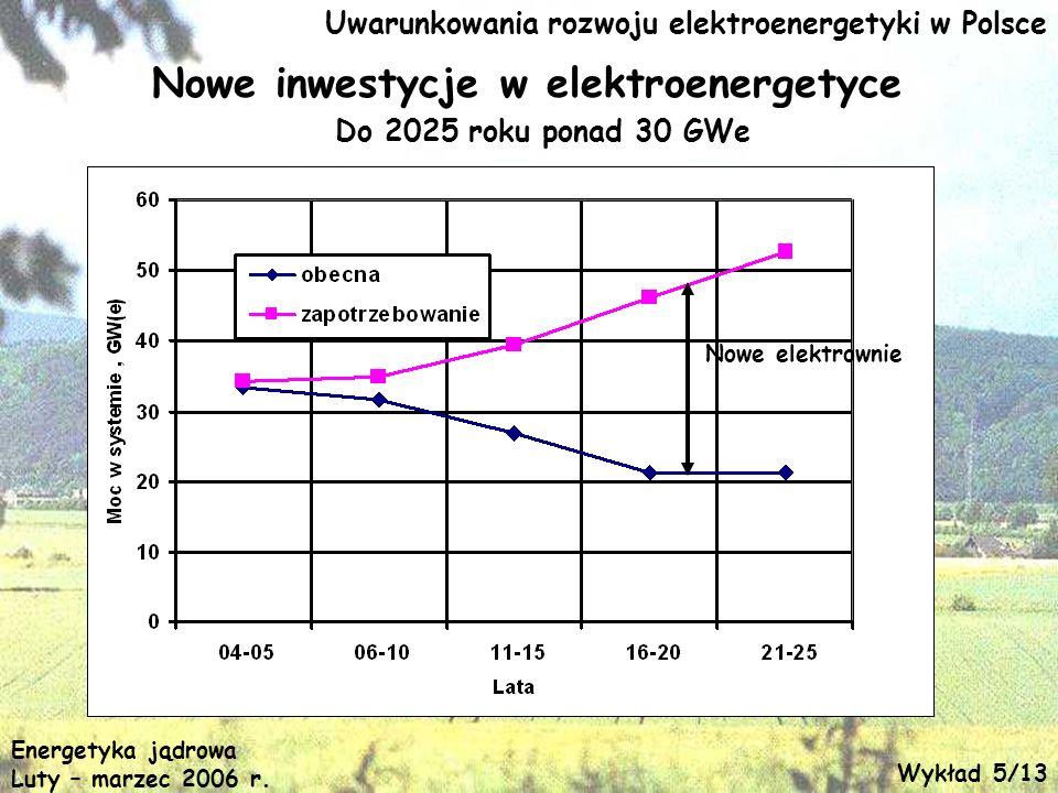 Nowe inwestycje w elektroenergetyce