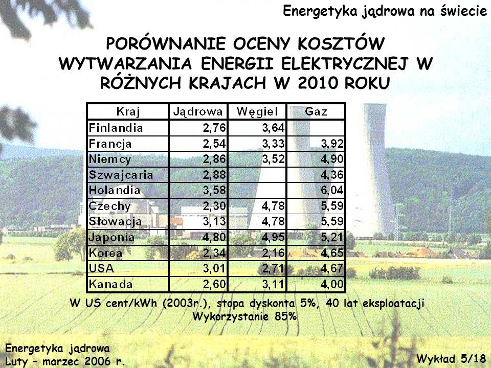 W US cent/kWh (2003r.), stopa dyskonta 5%, 40 lat eksploatacji