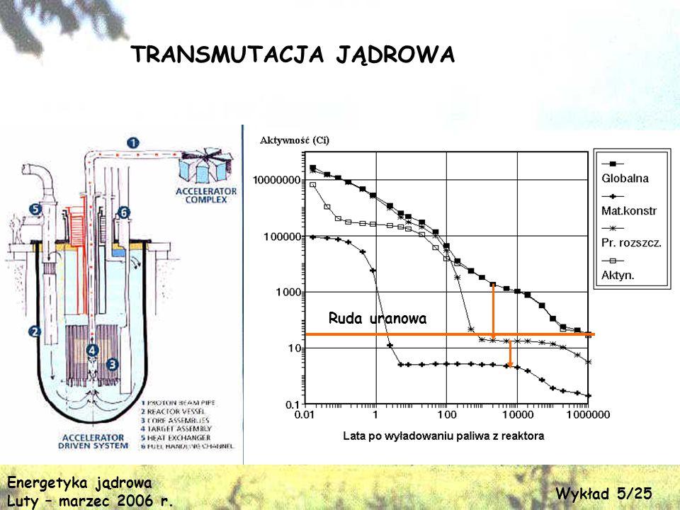 TRANSMUTACJA JĄDROWA Ruda uranowa Energetyka jądrowa