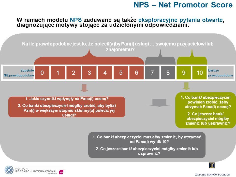 NPS – Net Promotor Score