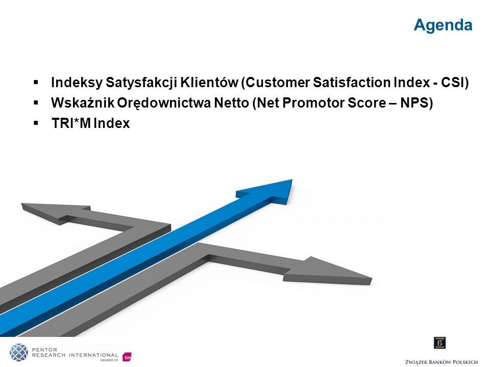 Agenda Indeksy Satysfakcji Klientów (Customer Satisfaction Index - CSI) Wskaźnik Orędownictwa Netto (Net Promotor Score – NPS)