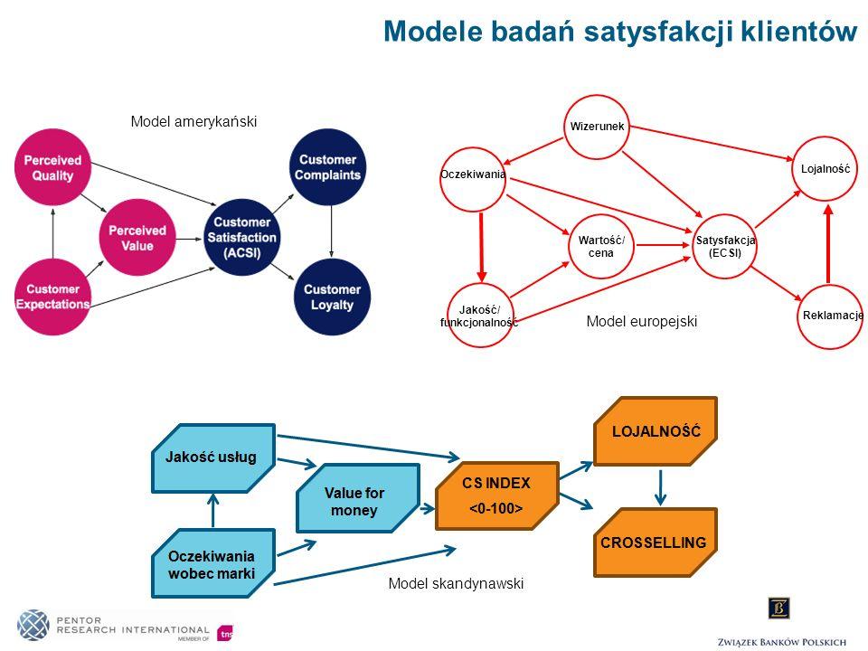 Modele badań satysfakcji klientów