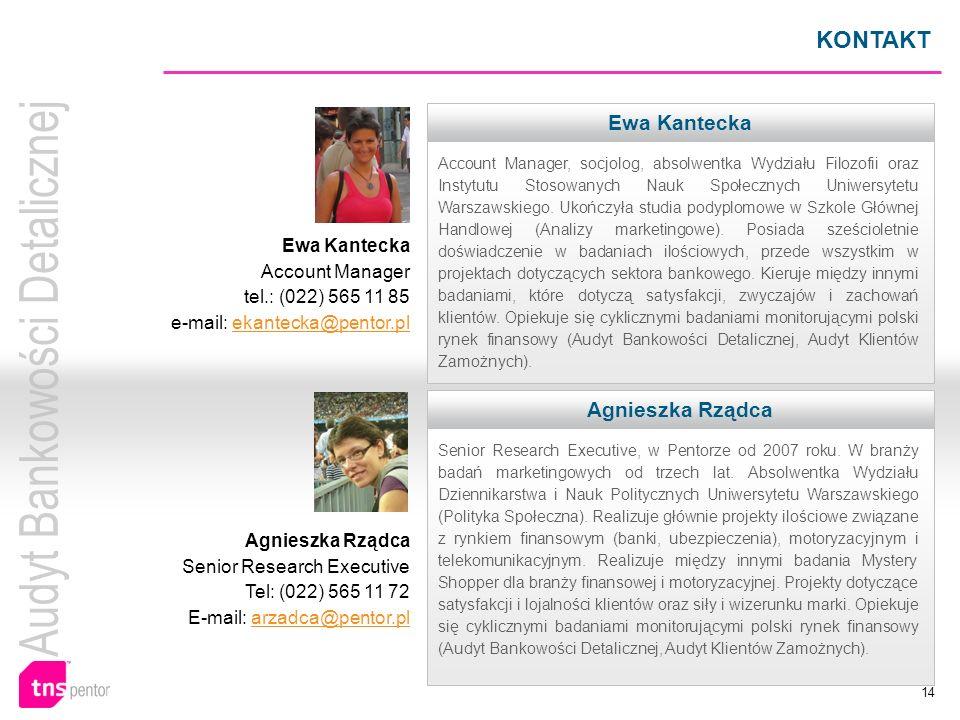 KONTAKT Ewa Kantecka Agnieszka Rządca Ewa Kantecka Account Manager