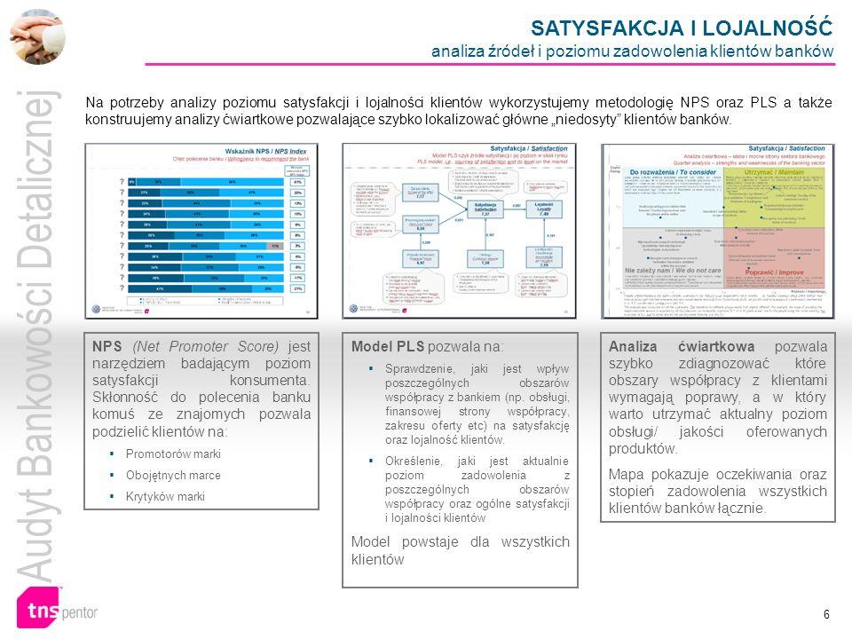 SATYSFAKCJA I LOJALNOŚĆ analiza źródeł i poziomu zadowolenia klientów banków