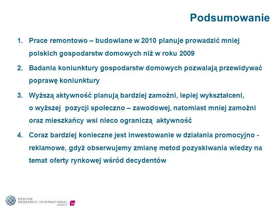 Podsumowanie Prace remontowo – budowlane w 2010 planuje prowadzić mniej polskich gospodarstw domowych niż w roku 2009.