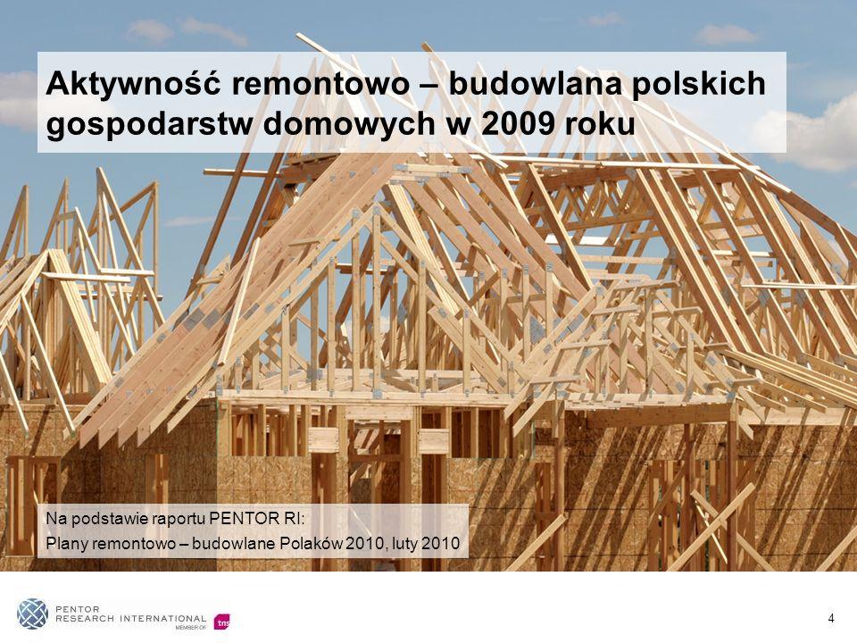 Aktywność remontowo – budowlana polskich gospodarstw domowych w 2009 roku