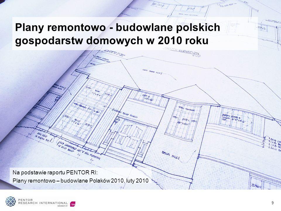 Plany remontowo - budowlane polskich gospodarstw domowych w 2010 roku
