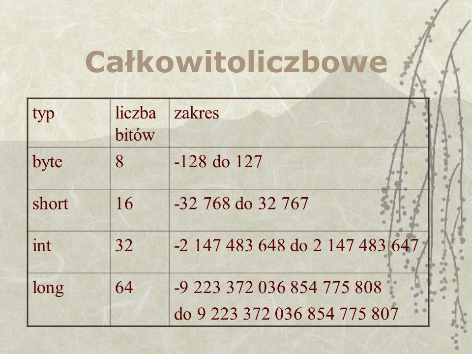 Całkowitoliczbowe typ liczba bitów zakres byte 8 -128 do 127 short 16