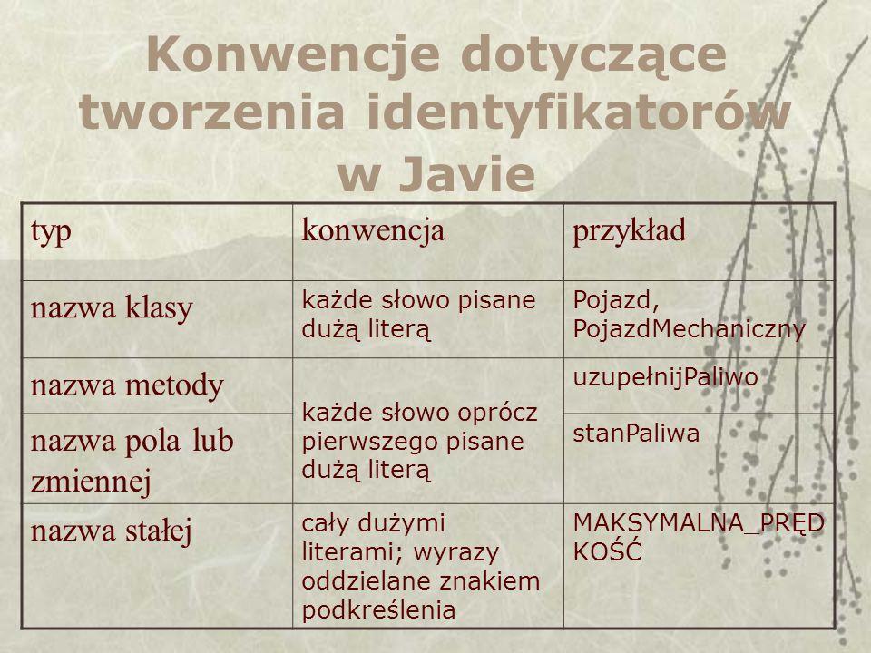 Konwencje dotyczące tworzenia identyfikatorów w Javie