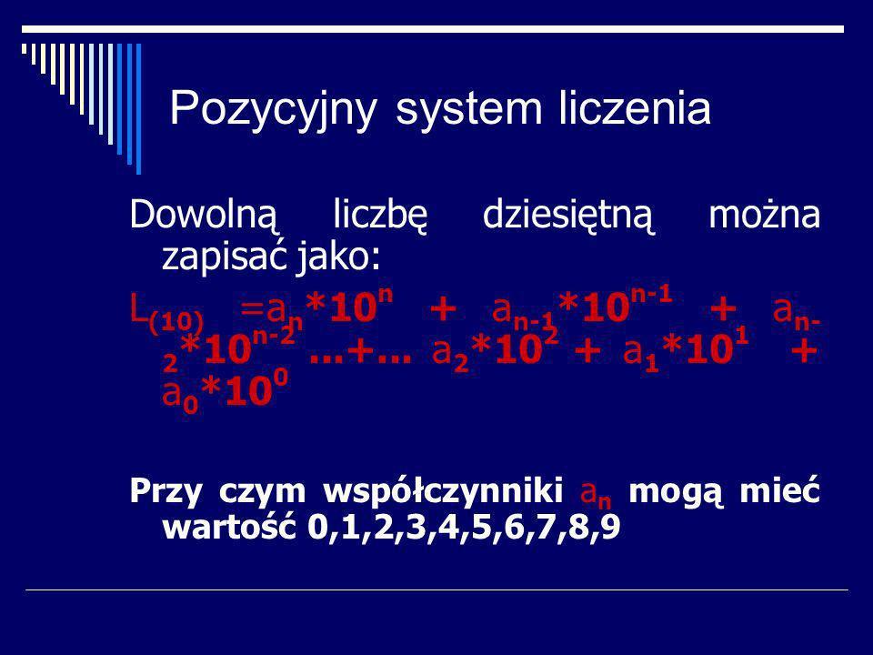 Pozycyjny system liczenia