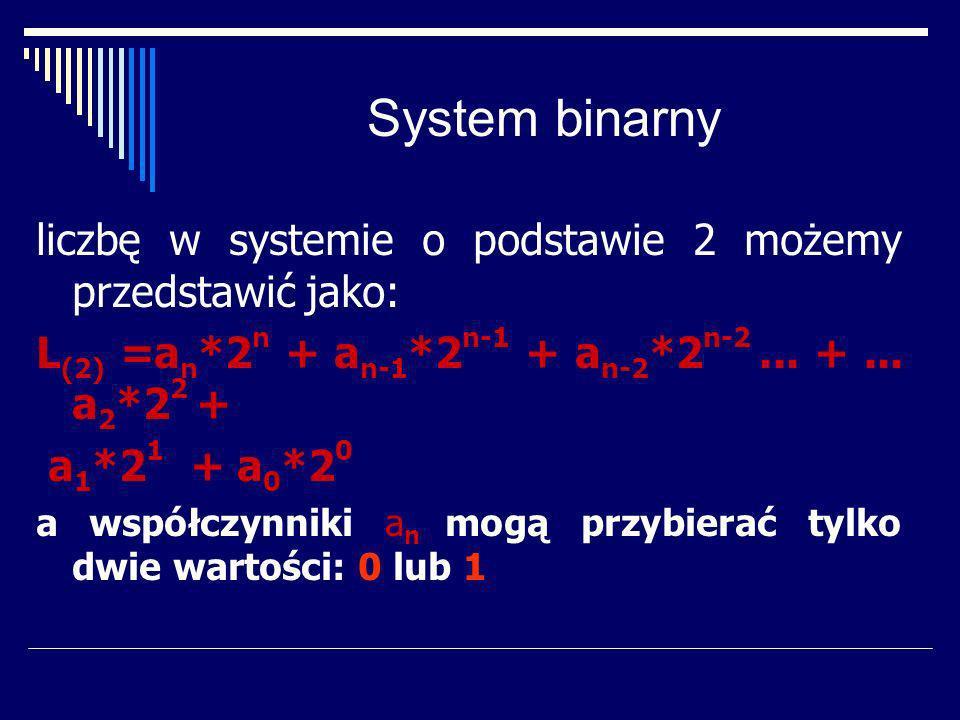 System binarny liczbę w systemie o podstawie 2 możemy przedstawić jako: L(2) =an*2n + an-1*2n-1 + an-2*2n-2 ... + ... a2*22 +