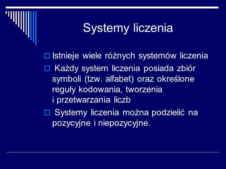 Systemy liczenia Istnieje wiele różnych systemów liczenia