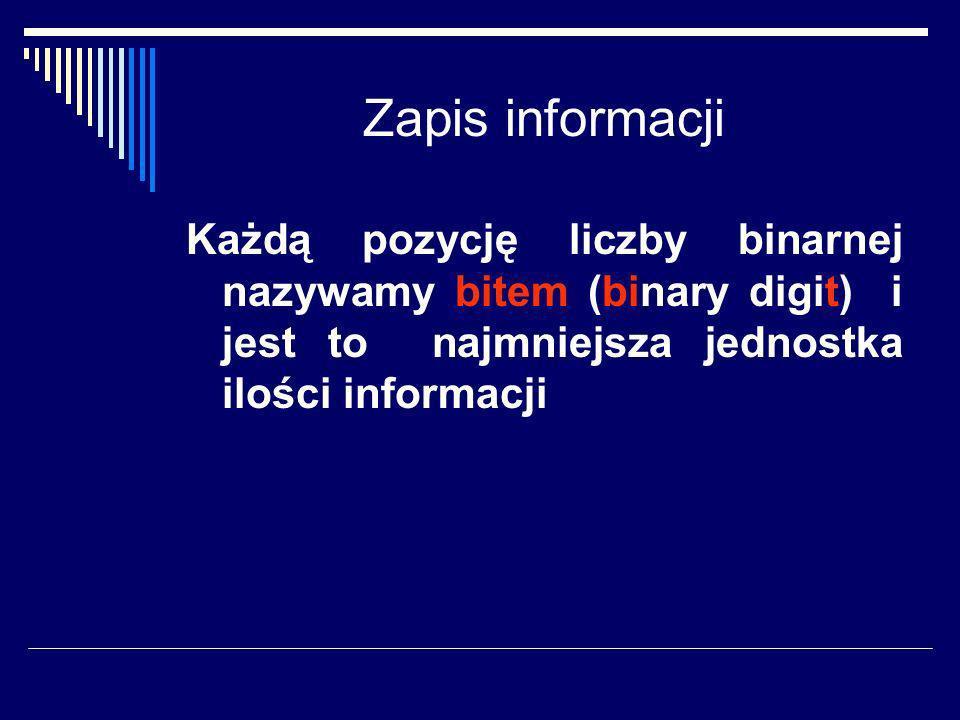 Zapis informacji Każdą pozycję liczby binarnej nazywamy bitem (binary digit) i jest to najmniejsza jednostka ilości informacji.