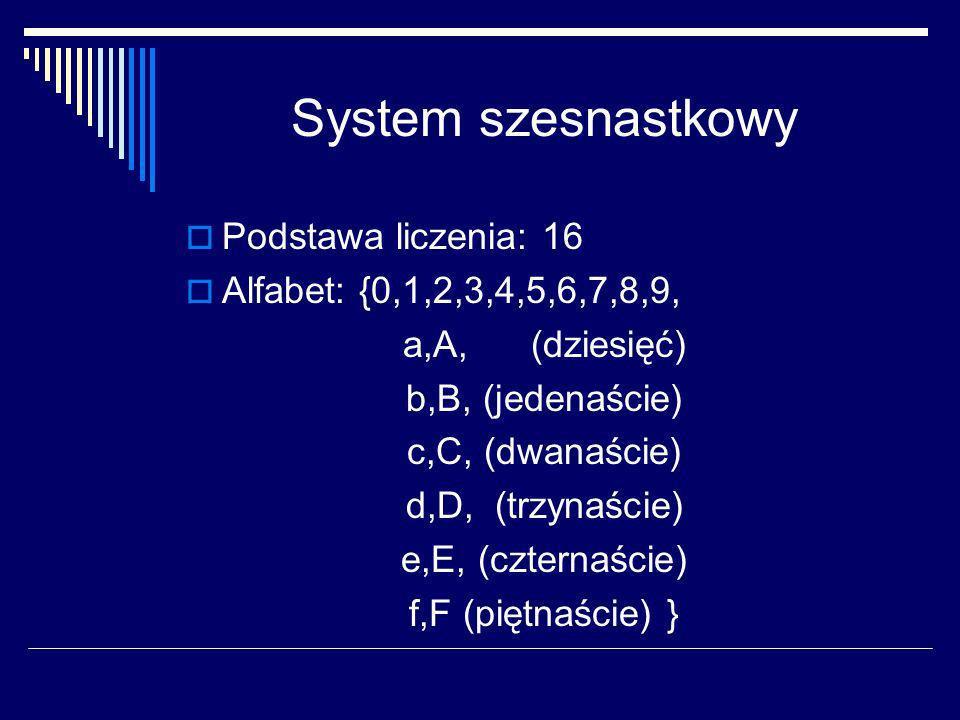 System szesnastkowy Podstawa liczenia: 16