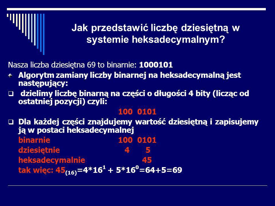 Jak przedstawić liczbę dziesiętną w systemie heksadecymalnym
