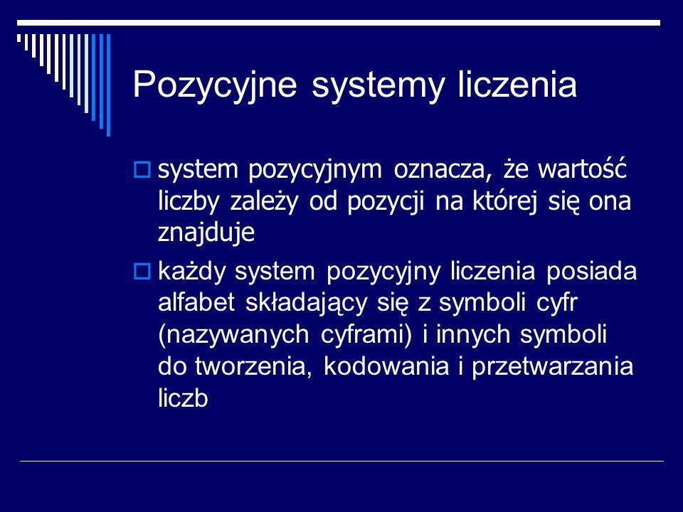 Pozycyjne systemy liczenia