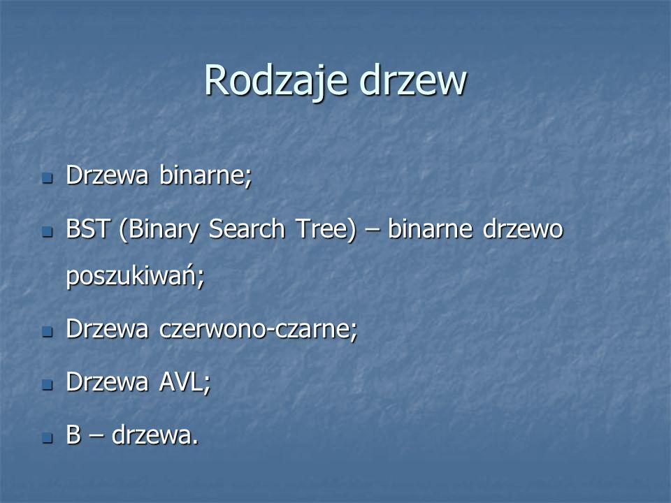 Rodzaje drzew Drzewa binarne;