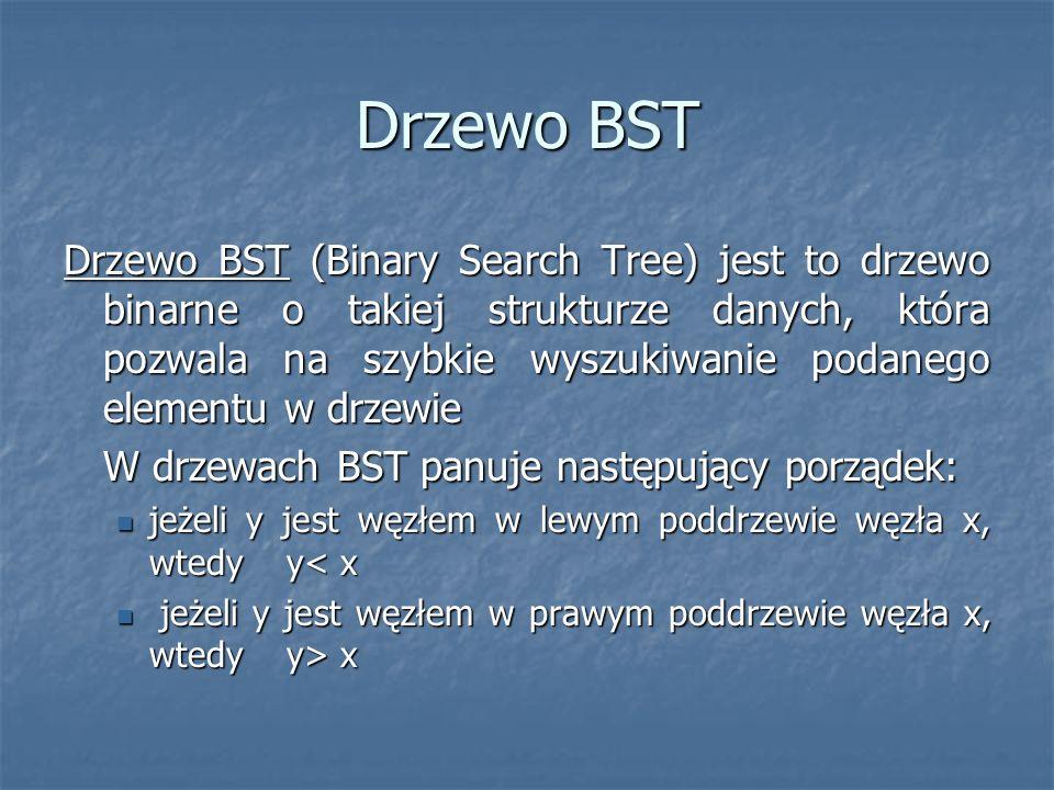 Drzewo BST