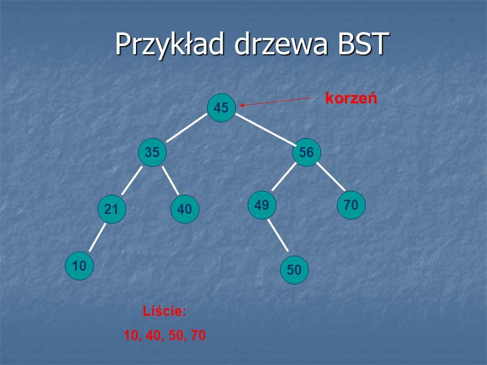Przykład drzewa BST korzeń 45 35 56 49 70 21 40 10 50 Liście:
