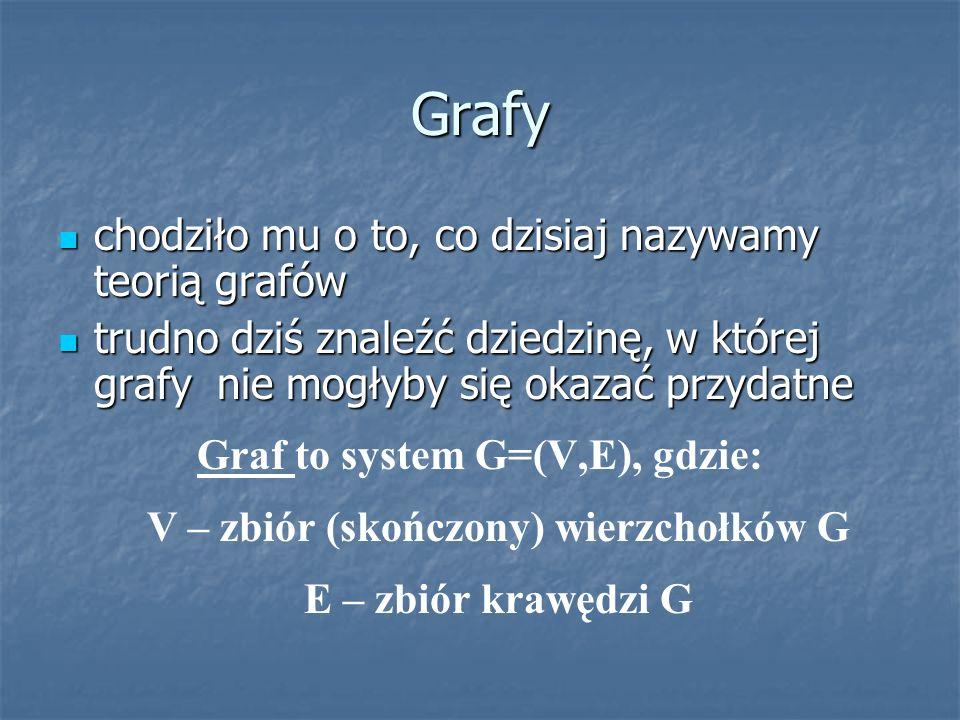 Graf to system G=(V,E), gdzie: V – zbiór (skończony) wierzchołków G