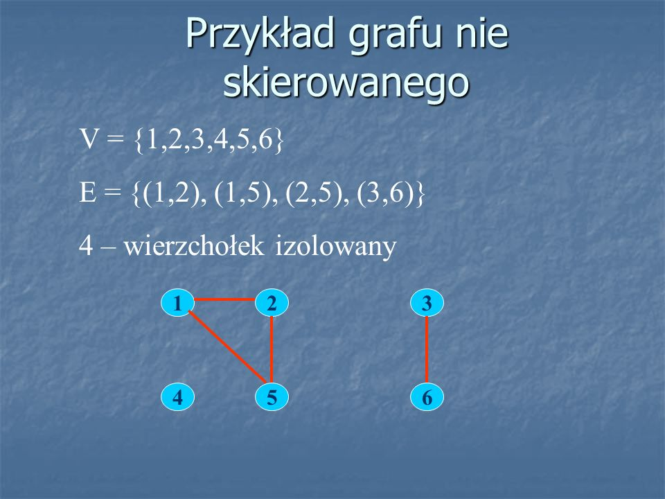 Przykład grafu nie skierowanego