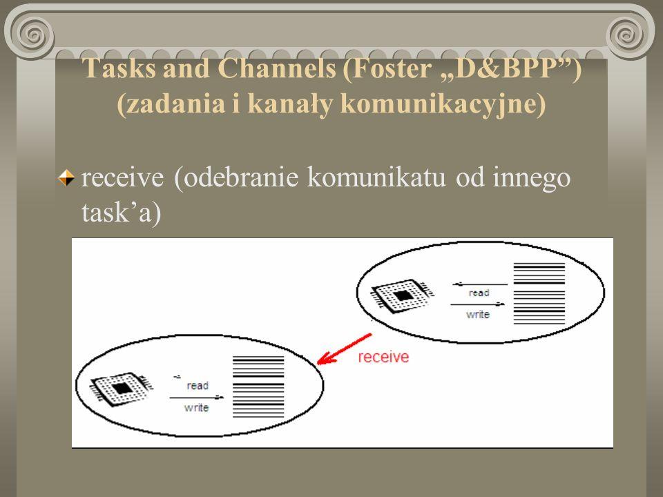 """Tasks and Channels (Foster """"D&BPP ) (zadania i kanały komunikacyjne)"""