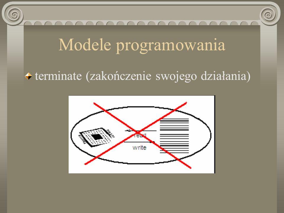 Modele programowania terminate (zakończenie swojego działania)