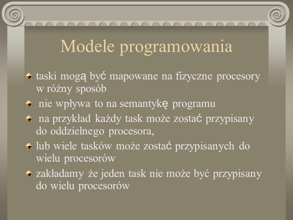 Modele programowania taski mogą być mapowane na fizyczne procesory w różny sposób. nie wpływa to na semantykę programu.