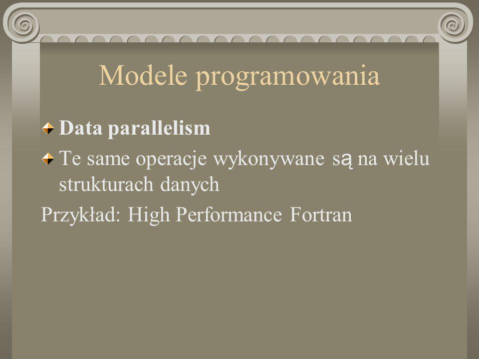 Modele programowania Data parallelism