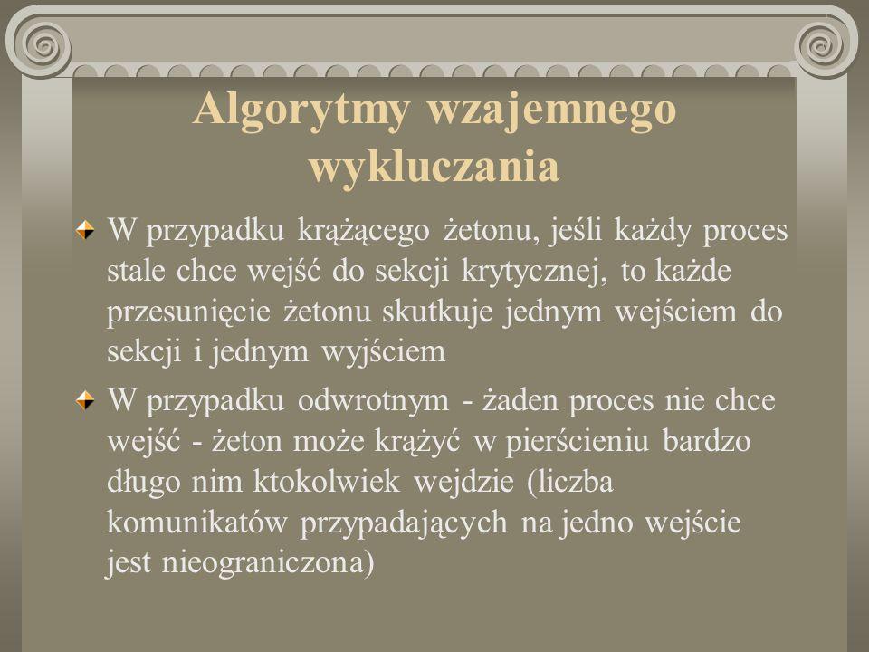 Algorytmy wzajemnego wykluczania