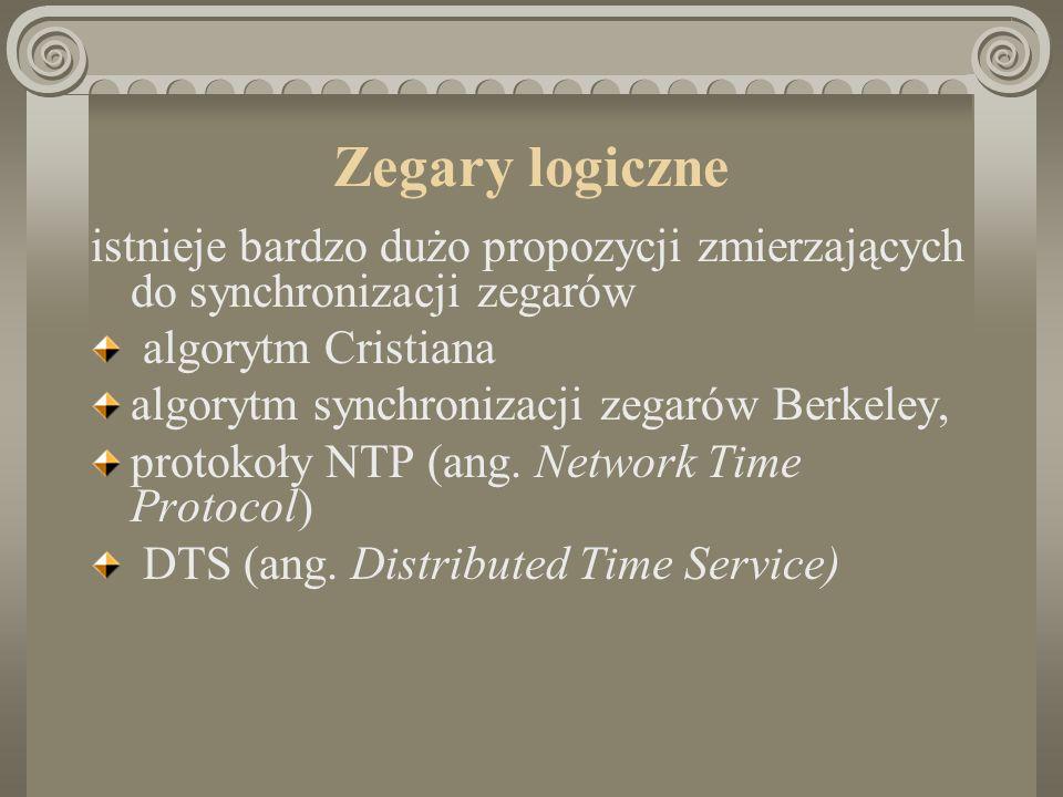 Zegary logiczne istnieje bardzo dużo propozycji zmierzających do synchronizacji zegarów. algorytm Cristiana.