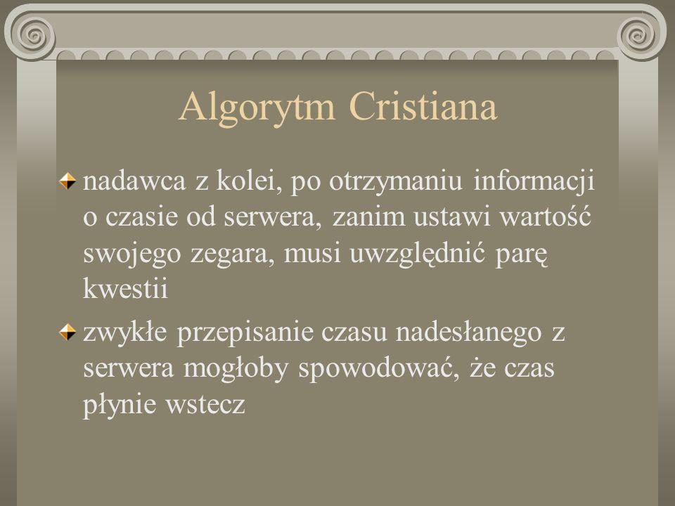 Algorytm Cristiana nadawca z kolei, po otrzymaniu informacji o czasie od serwera, zanim ustawi wartość swojego zegara, musi uwzględnić parę kwestii.
