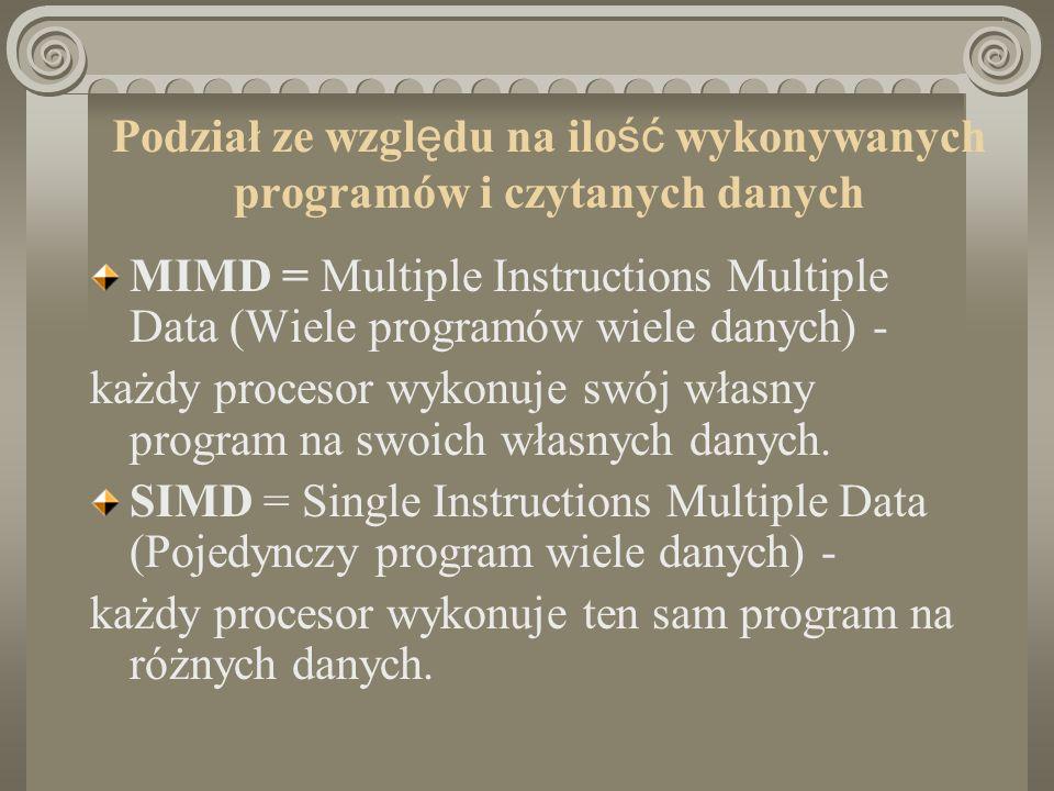 Podział ze względu na ilość wykonywanych programów i czytanych danych