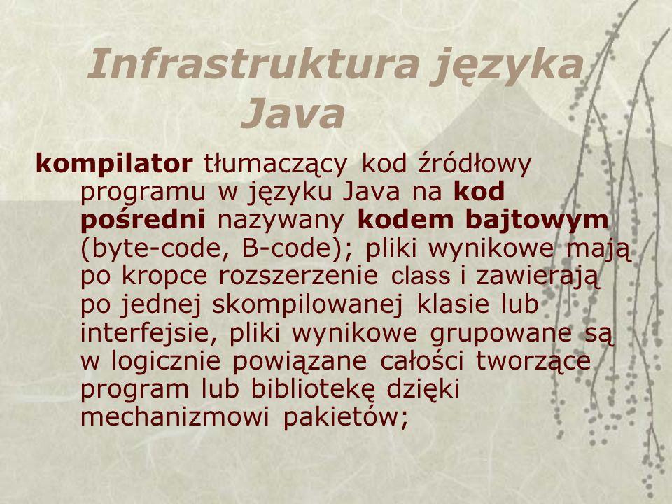 Infrastruktura języka Java