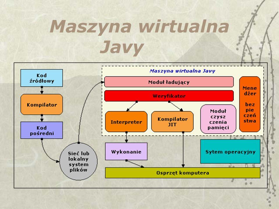 Maszyna wirtualna Javy