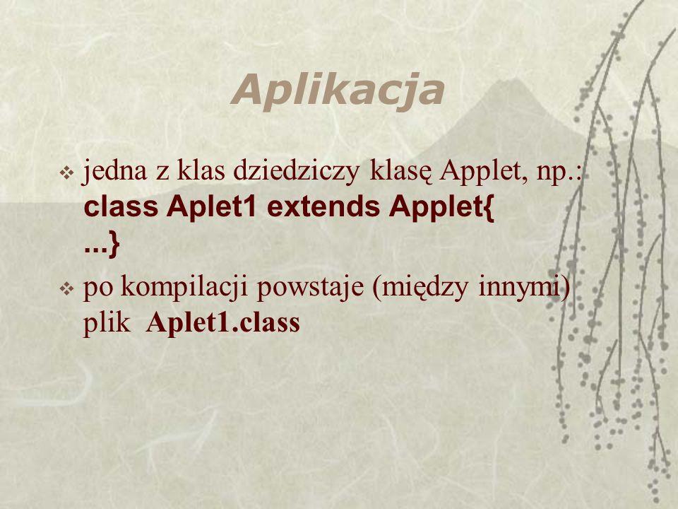 Aplikacja jedna z klas dziedziczy klasę Applet, np.: class Aplet1 extends Applet{ ...} po kompilacji powstaje (między innymi) plik Aplet1.class.