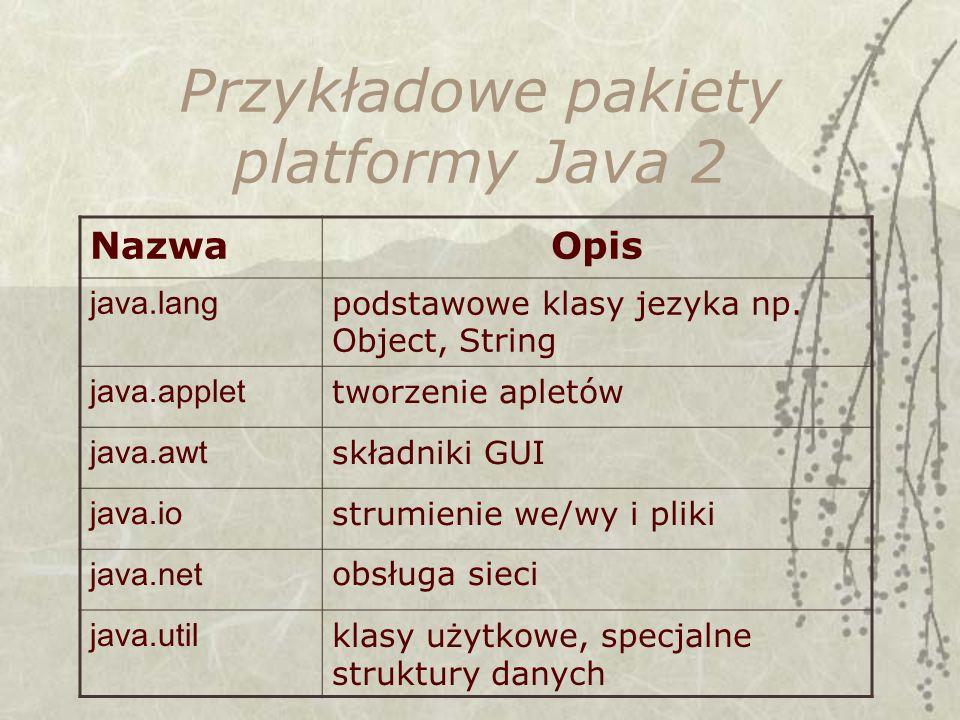 Przykładowe pakiety platformy Java 2