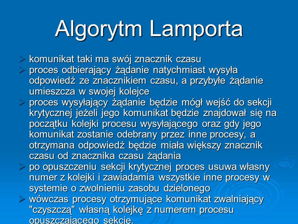 Algorytm Lamporta komunikat taki ma swój znacznik czasu