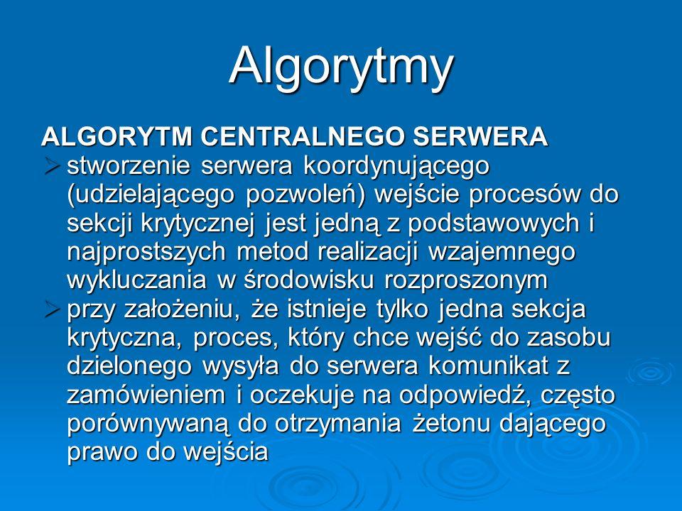 Algorytmy ALGORYTM CENTRALNEGO SERWERA
