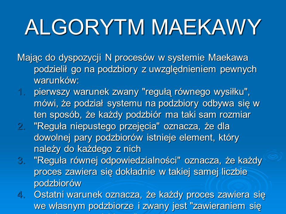 ALGORYTM MAEKAWYMając do dyspozycji N procesów w systemie Maekawa podzielił go na podzbiory z uwzględnieniem pewnych warunków: